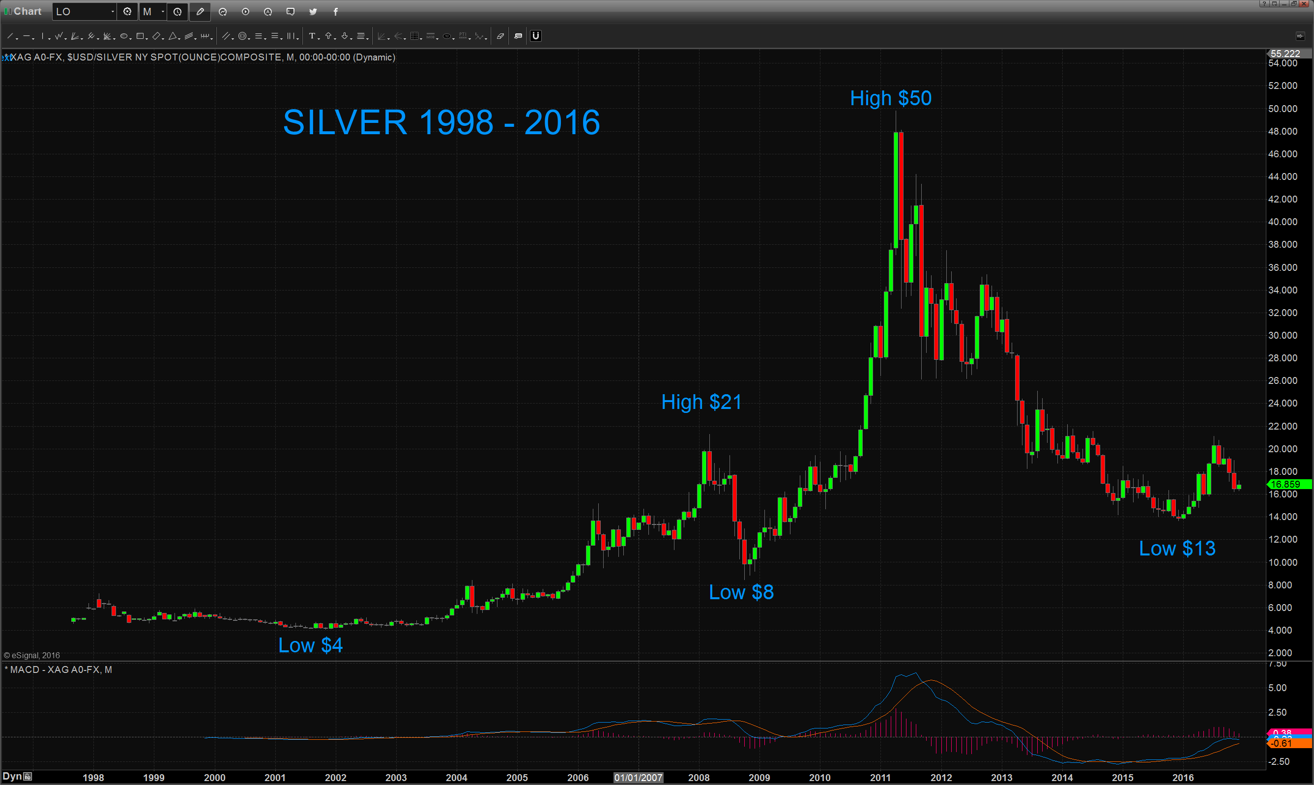 Silver-chart-1999-2016-161216