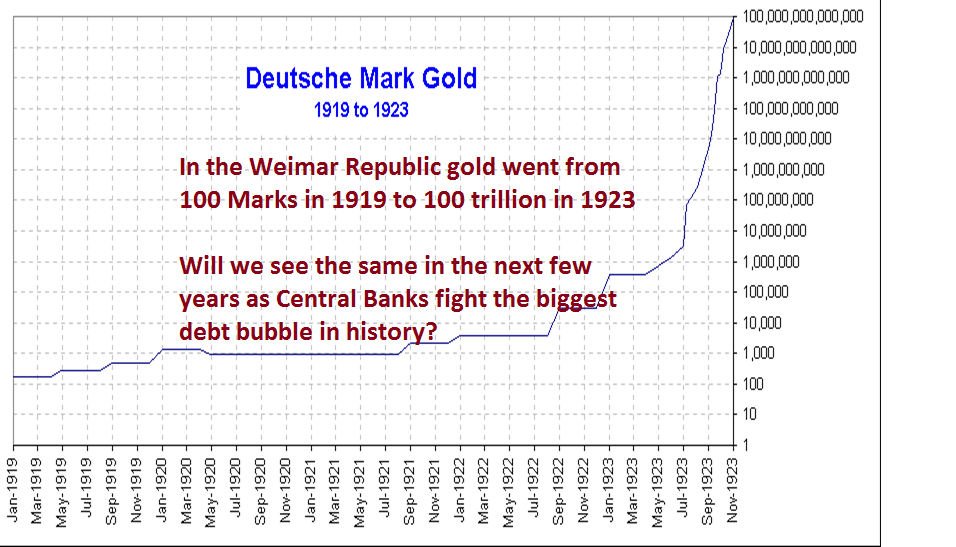 Weimar-Gold-020217