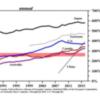 RISK ON: WAR, ECONOMY, DEBT, DOLLAR - RISK OFF: GOLD