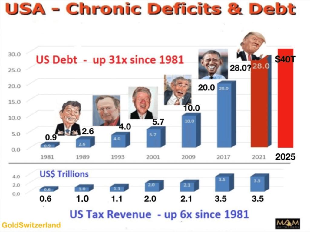 usa-debt