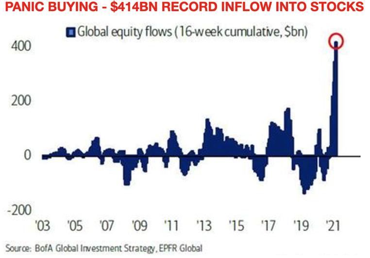 panioc investing español, noticias financieras