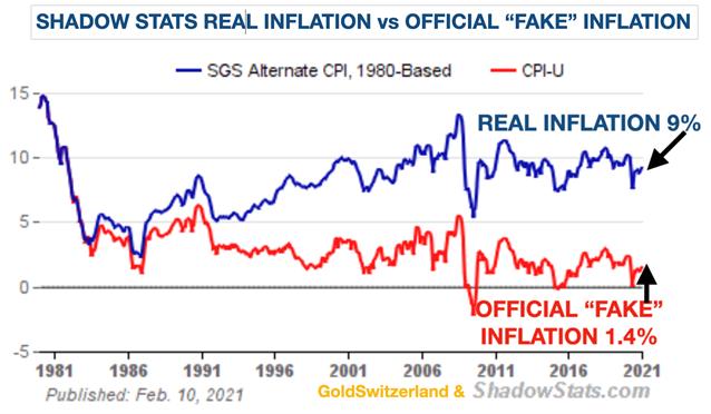 stats9 investing español, noticias financieras